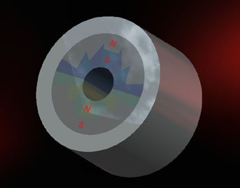 Magnetic Field Of Permanent Magnets,Constant Magnetic Field